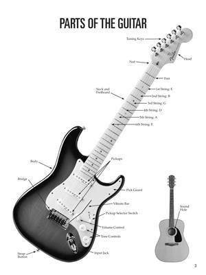 Cover for Hal Leonard Guitar Method Blues Guitar For Kids Book Online Audio